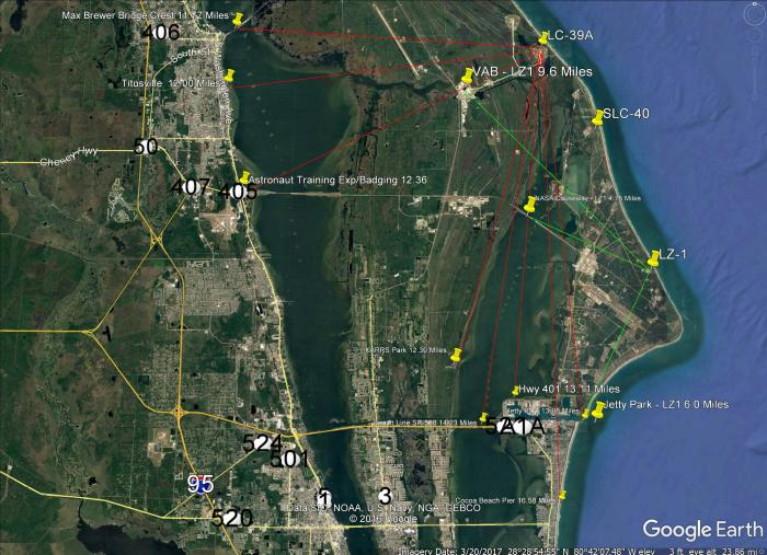 LC39A Viewing Distance Map
