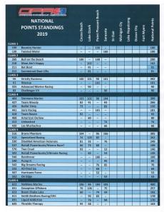 OPA Standings Pg 1